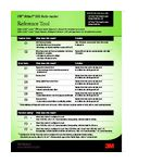 3M TH-440 Scissors Style - Micro Parts & Supplies, Inc.